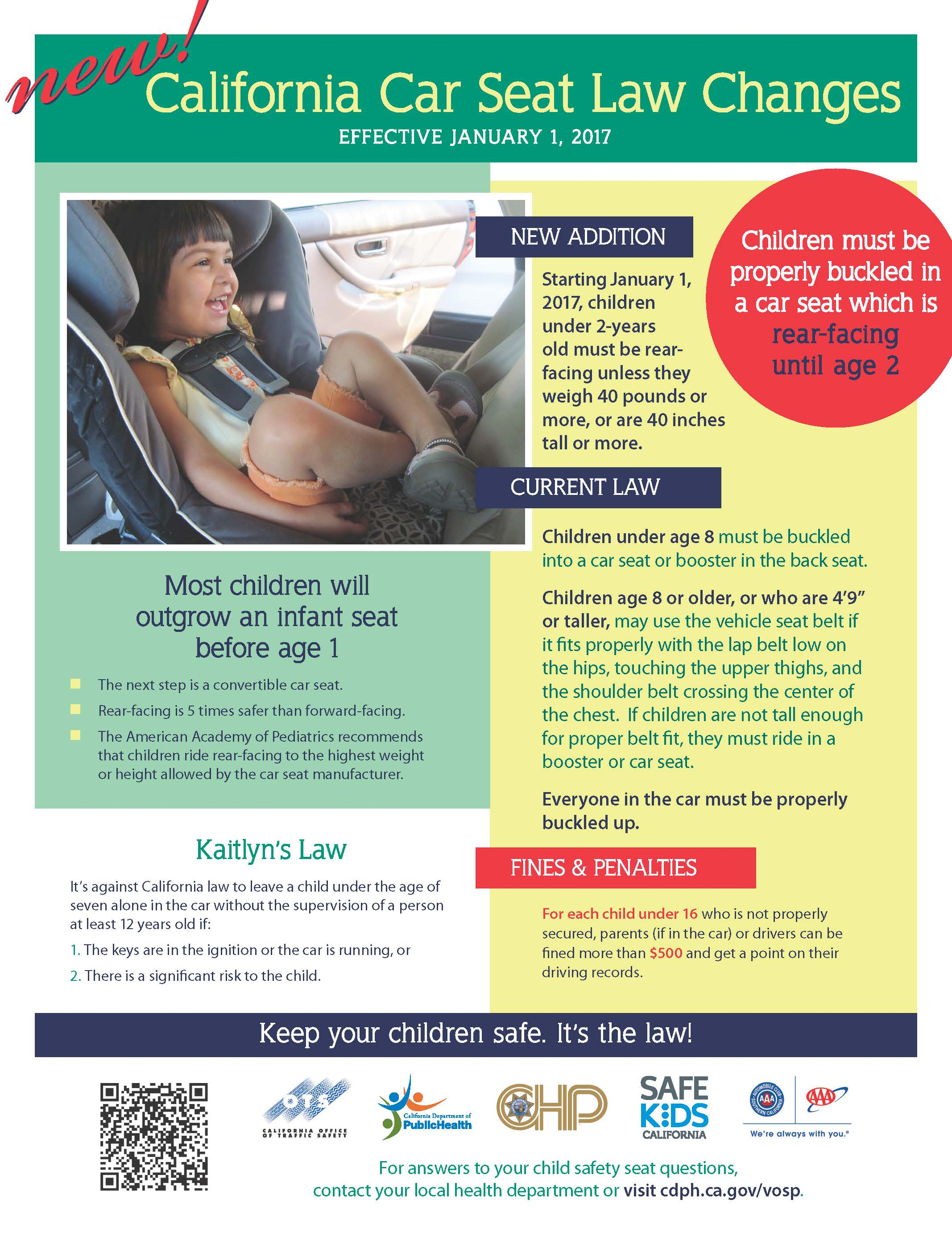 2016 California Car Seat Law Changes