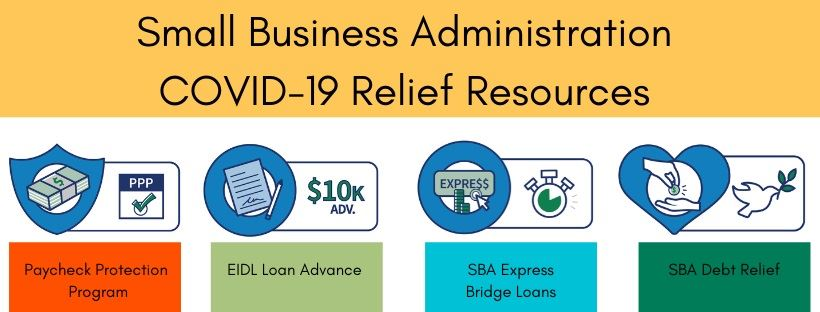 List of relief resources provided by the Small Business Administration
